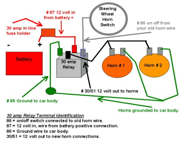 wolo horn wiring diagram air horn wiring question no stupid questions   honda element  air horn wiring question no stupid