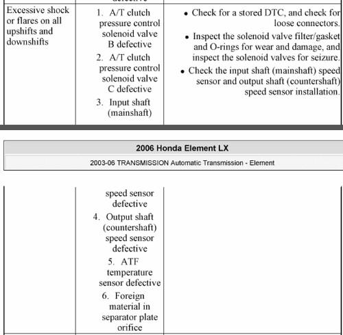 Bad transmission pressure control valve? | Honda Element