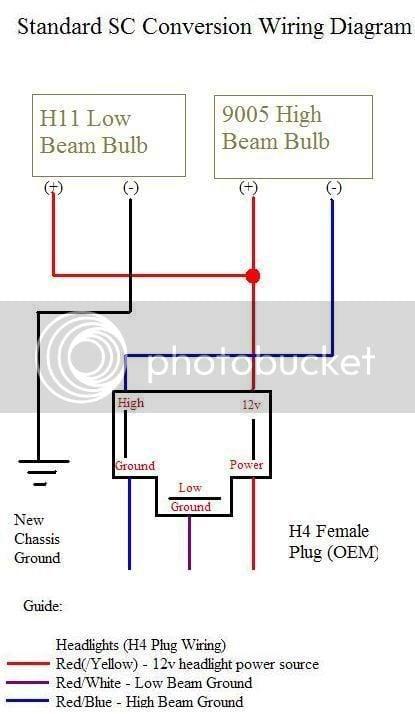 H Headlight Wiring Diagram on h1 headlight wiring, h13 headlight wiring, h4 headlight wiring, h9 headlight wiring,